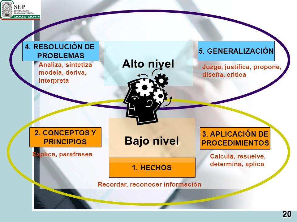 TABLA DE ESPECIFICACIONES 21 UNIDAD CONTENIDOS NIVELES DE COMPLEJIDAD 12345 TOTALTOTAL SUBTOTAL TOTAL