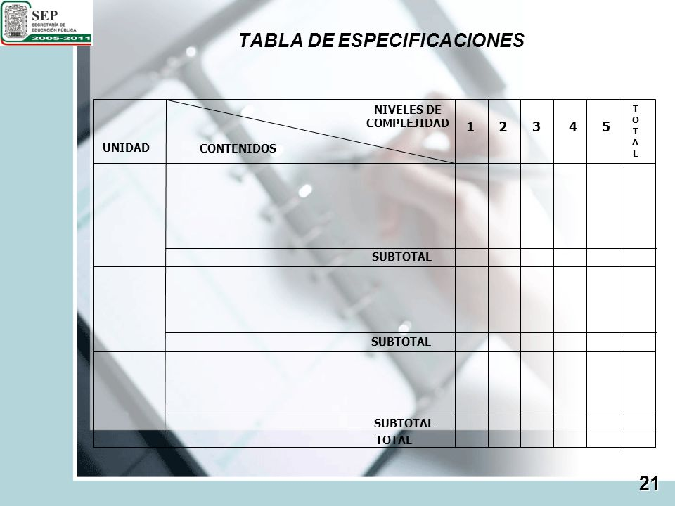 PROCESO DE ELABORACIÓN DE REACTIVOS TABLA DE ESPECIFICACIONES TABLA DE ESPECIFICACIONES CONSTRUCCIÓN DE REACTIVOS CONSTRUCCIÓN DE REACTIVOS REVISIÓN Y DISCUSIÓN EN COLEGIADO REVISIÓN Y DISCUSIÓN EN COLEGIADO REACTIVOS REALIZAR CORRECCIONES REALIZAR CORRECCIONES SÍ NO 22