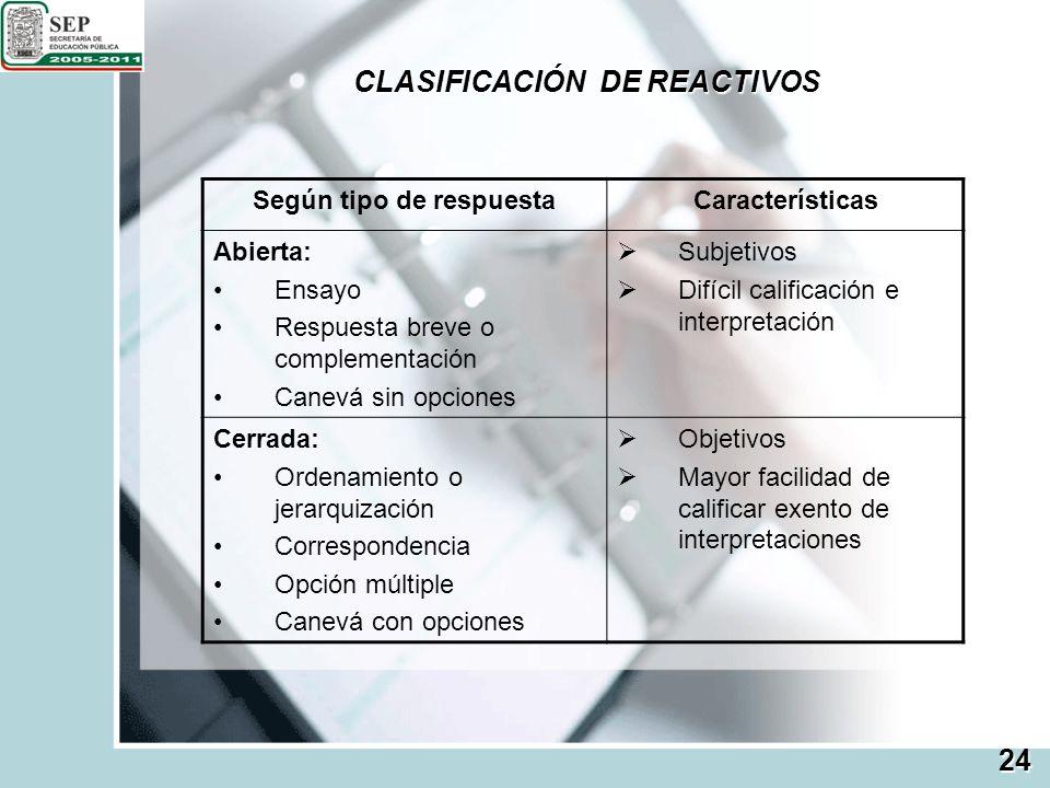 CLASIFICACIÓN DE REACTIVOS 24 Según tipo de respuestaCaracterísticas Abierta: Ensayo Respuesta breve o complementación Canevá sin opciones Subjetivos