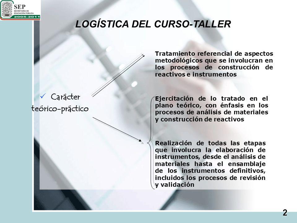 LOGÍSTICA DEL CURSO-TALLER Carácter teórico-práctico 2 Tratamiento referencial de aspectos metodológicos que se involucran en los procesos de construc