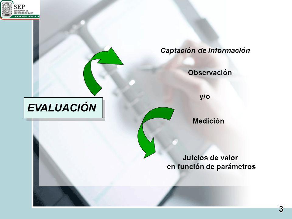 EVALUACIÓN Captación de Información Observación y/o Medición Juicios de valor en función de parámetros 3