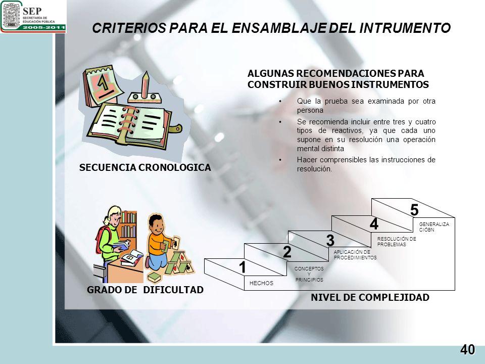 HECHOS CONCEPTOS Y PRINCIPIOS APLICACIÓN DE PROCEDIMIENTOS RESOLUCIÓN DE PROBLEMAS GENERALIZA CIÓBN 1 2 3 4 5 NIVEL DE COMPLEJIDAD GRADO DE DIFICULTAD