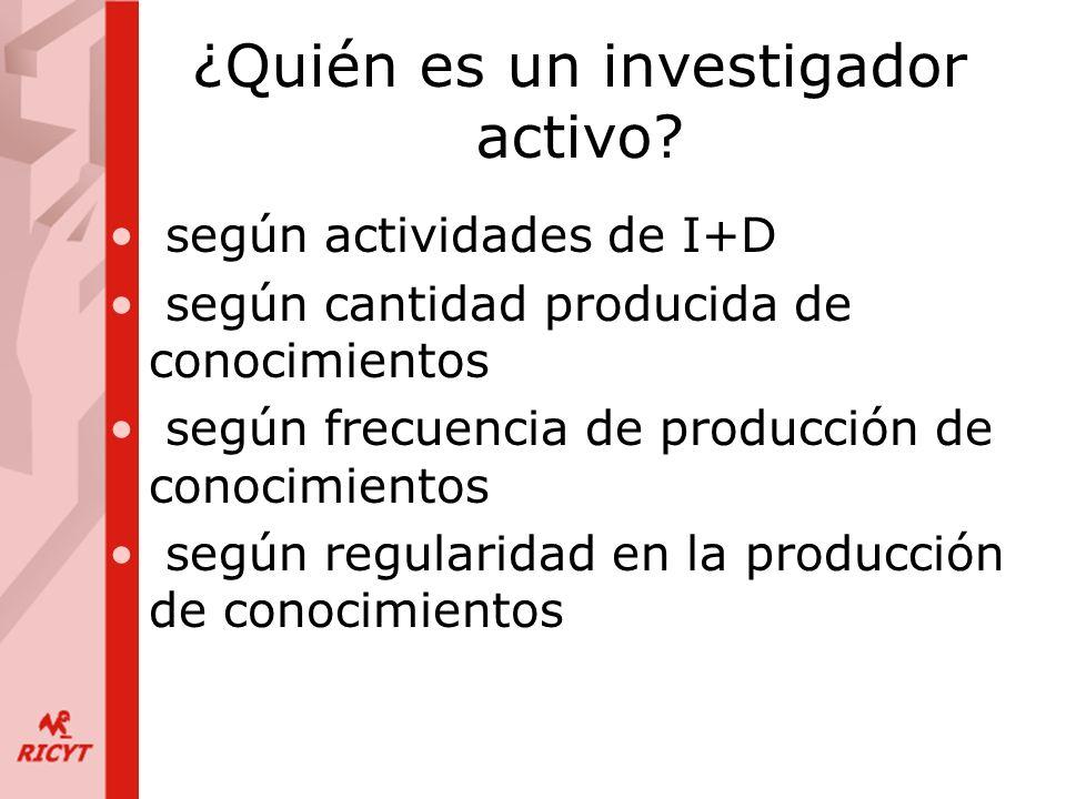 ¿Quién es un investigador activo? según actividades de I+D según cantidad producida de conocimientos según frecuencia de producción de conocimientos s