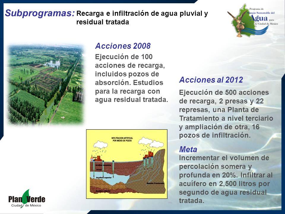 Recarga e infiltración de agua pluvial y residual tratada Ejecución de 100 acciones de recarga, incluidos pozos de absorción. Estudios para la recarga