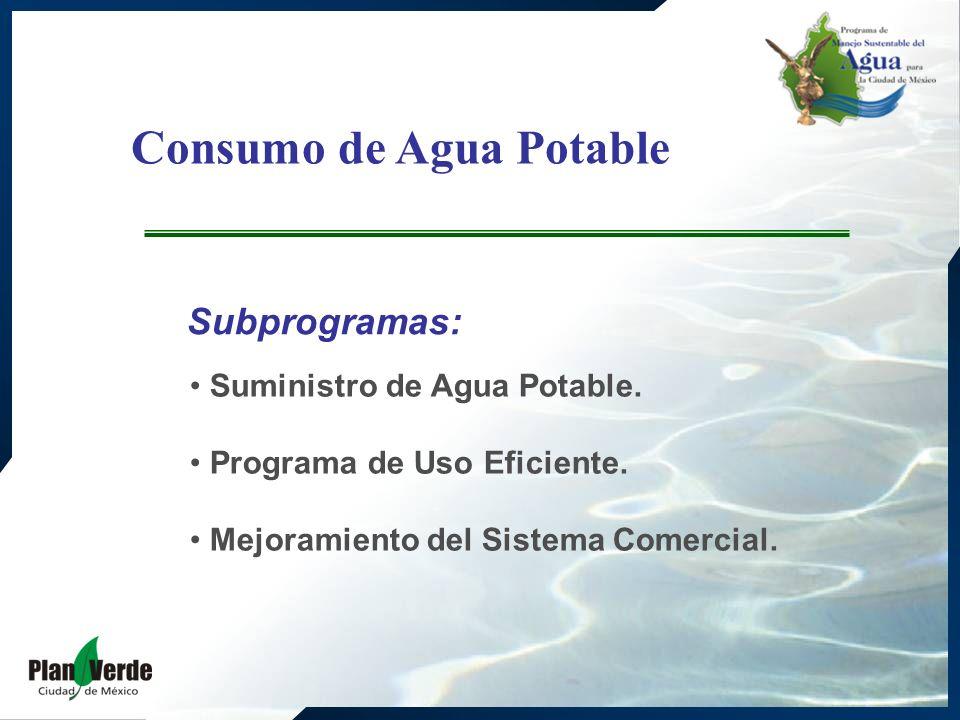Consumo de Agua Potable Subprogramas: Suministro de Agua Potable. Programa de Uso Eficiente. Mejoramiento del Sistema Comercial.