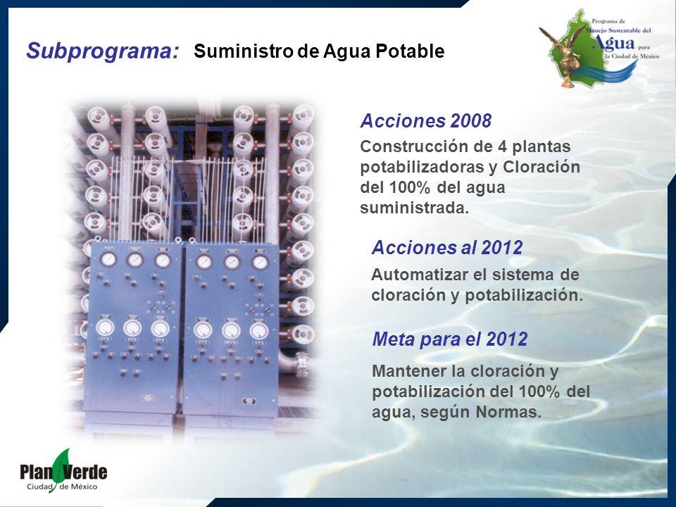 Construcción de 4 plantas potabilizadoras y Cloración del 100% del agua suministrada. Automatizar el sistema de cloración y potabilización. Mantener l