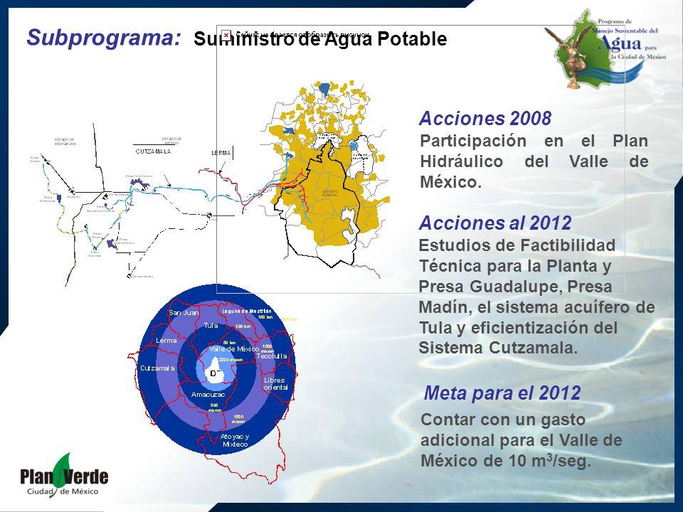 Suministro de Agua Potable Subprograma: Acciones 2008 Participación en el Plan Hidráulico del Valle de México. Acciones al 2012 Estudios de Factibilid