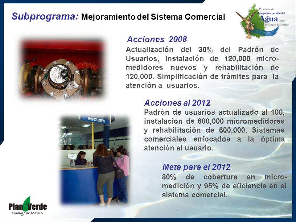 Actualización del 30% del Padrón de Usuarios, instalación de 120,000 micro- medidores nuevos y rehabilitación de 120,000.
