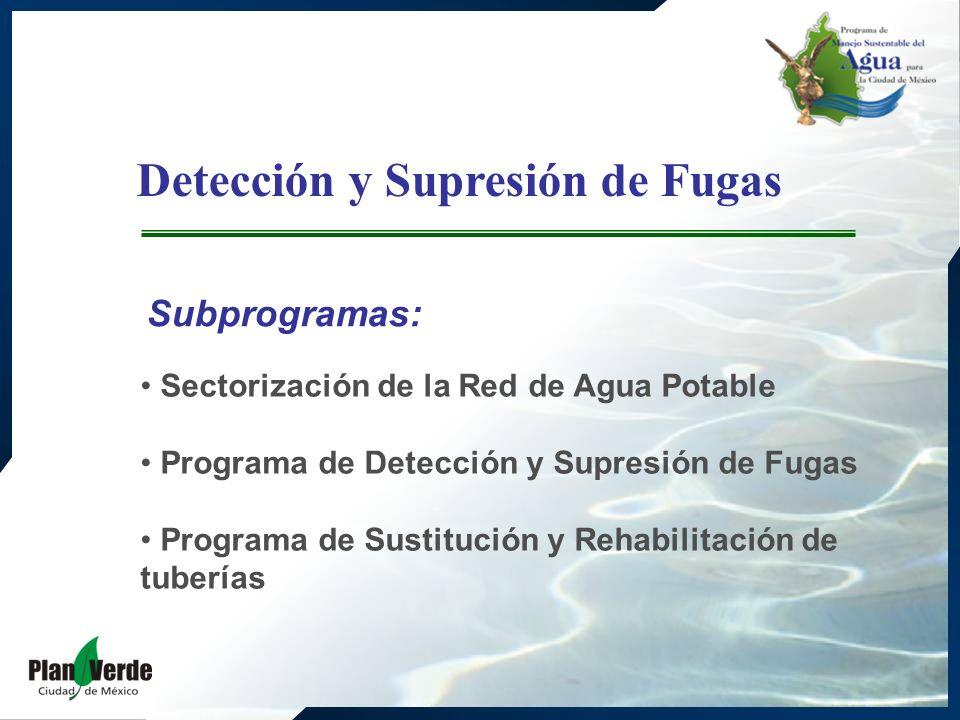 Detección y Supresión de Fugas Subprogramas: Sectorización de la Red de Agua Potable Programa de Detección y Supresión de Fugas Programa de Sustitución y Rehabilitación de tuberías