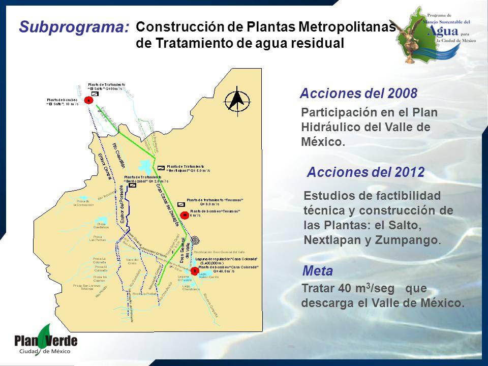 Construcción de Plantas Metropolitanas de Tratamiento de agua residual Meta Subprograma: Acciones del 2012 Estudios de factibilidad técnica y construcción de las Plantas: el Salto, Nextlapan y Zumpango.