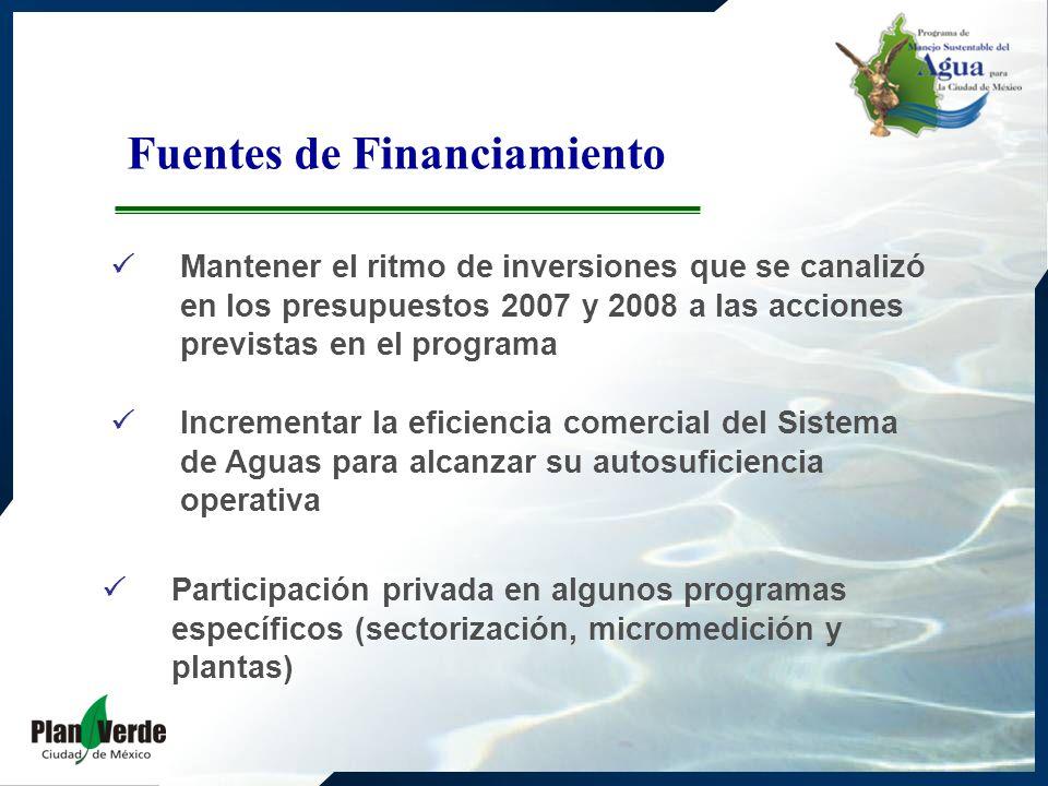 Mantener el ritmo de inversiones que se canalizó en los presupuestos 2007 y 2008 a las acciones previstas en el programa Fuentes de Financiamiento Incrementar la eficiencia comercial del Sistema de Aguas para alcanzar su autosuficiencia operativa Participación privada en algunos programas específicos (sectorización, micromedición y plantas)