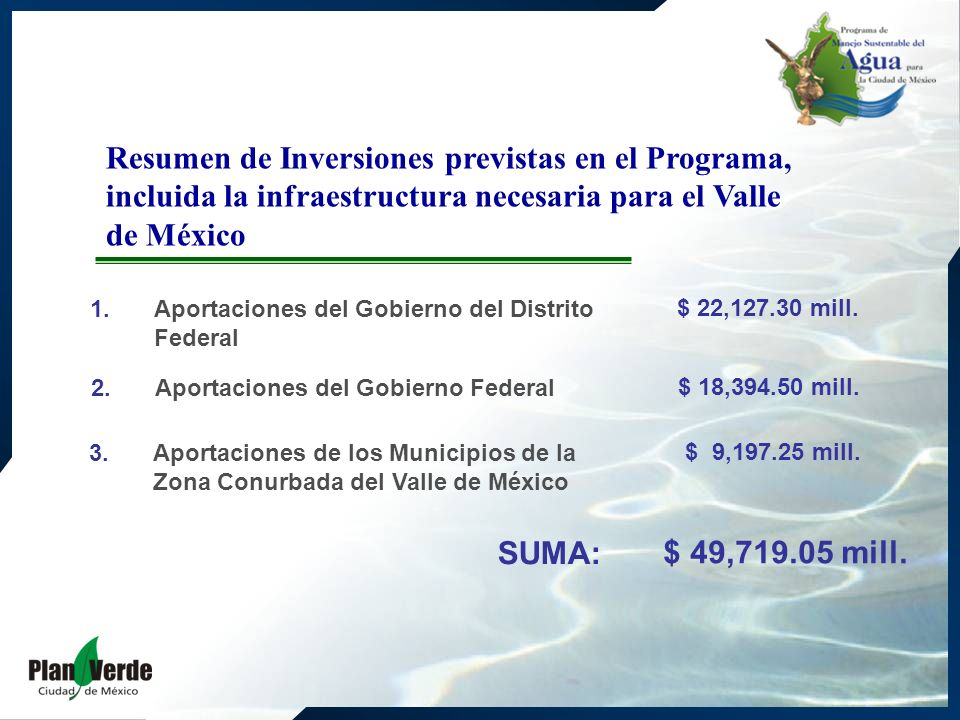 1.Aportaciones del Gobierno del Distrito Federal Resumen de Inversiones previstas en el Programa, incluida la infraestructura necesaria para el Valle de México 2.