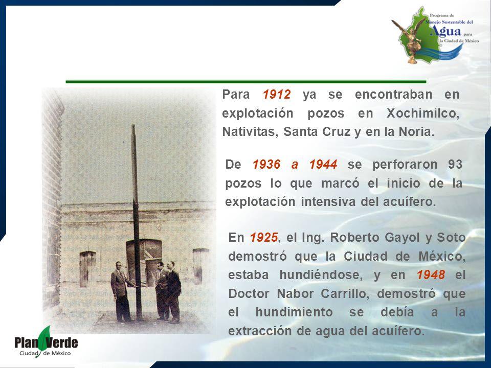 Para 1912 ya se encontraban en explotación pozos en Xochimilco, Nativitas, Santa Cruz y en la Noria. De 1936 a 1944 se perforaron 93 pozos lo que marc