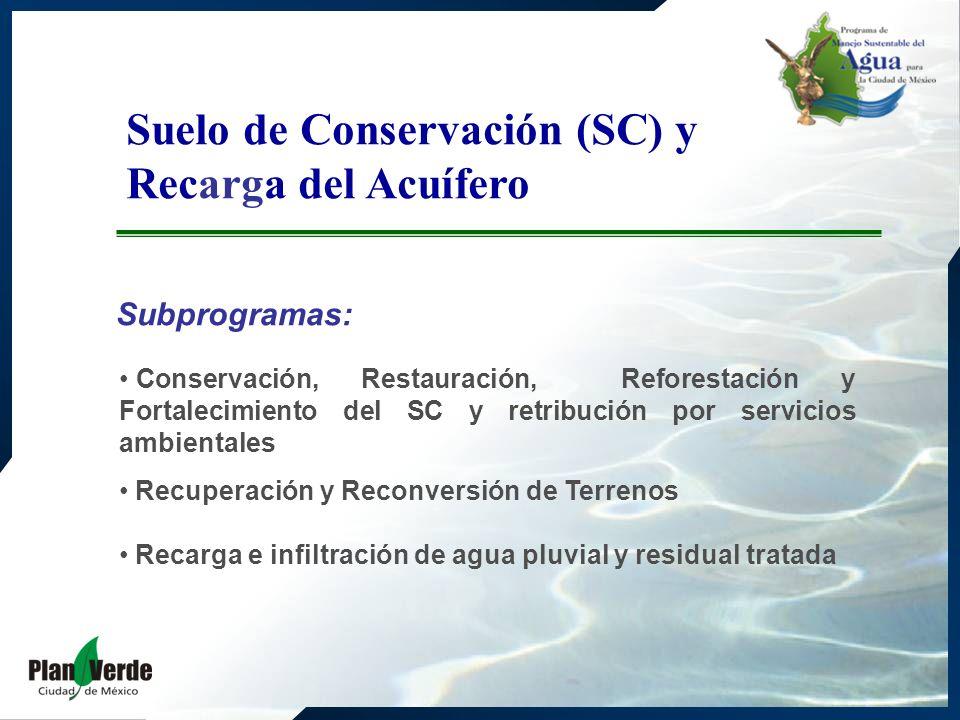 Subprogramas: Suelo de Conservación (SC) y Recarga del Acuífero Conservación, Restauración, Reforestación y Fortalecimiento del SC y retribución por servicios ambientales Recuperación y Reconversión de Terrenos Recarga e infiltración de agua pluvial y residual tratada