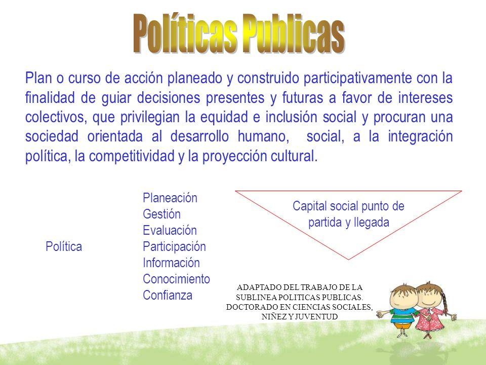 Planeación Gestión Evaluación Política Participación Información Conocimiento Confianza Capital social punto de partida y llegada ADAPTADO DEL TRABAJO