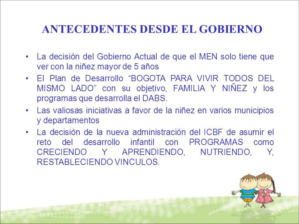 ANTECEDENTES DESDE EL GOBIERNO La decisión del Gobierno Actual de que el MEN solo tiene que ver con la niñez mayor de 5 años El Plan de Desarrollo BOG