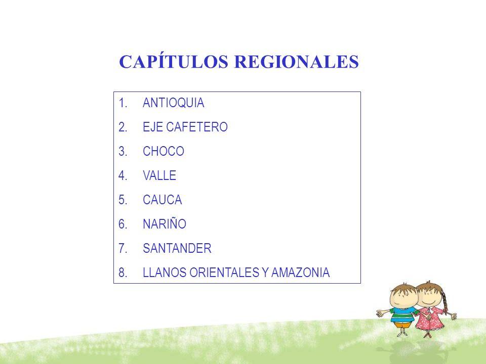 CAPÍTULOS REGIONALES 1.ANTIOQUIA 2.EJE CAFETERO 3.CHOCO 4.VALLE 5.CAUCA 6.NARIÑO 7.SANTANDER 8.LLANOS ORIENTALES Y AMAZONIA