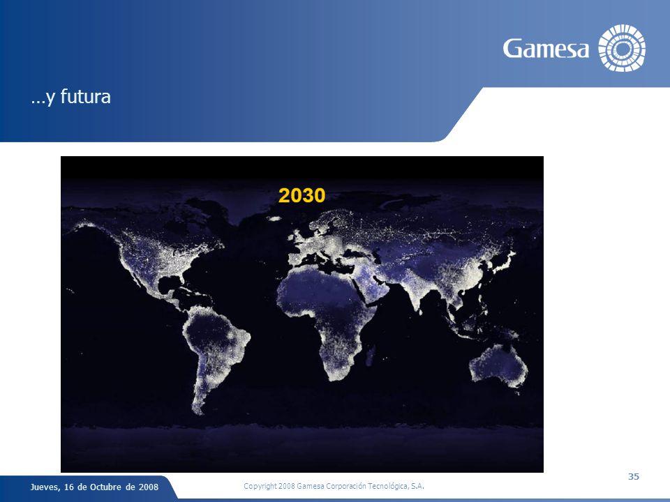 Jueves, 16 de Octubre de 2008 Copyright 2008 Gamesa Corporación Tecnológica, S.A. 35 …y futura