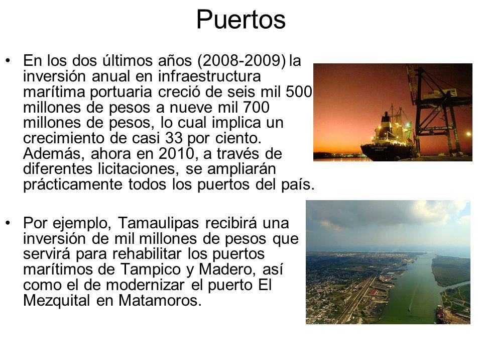 Puertos En los dos últimos años (2008-2009) la inversión anual en infraestructura marítima portuaria creció de seis mil 500 millones de pesos a nueve