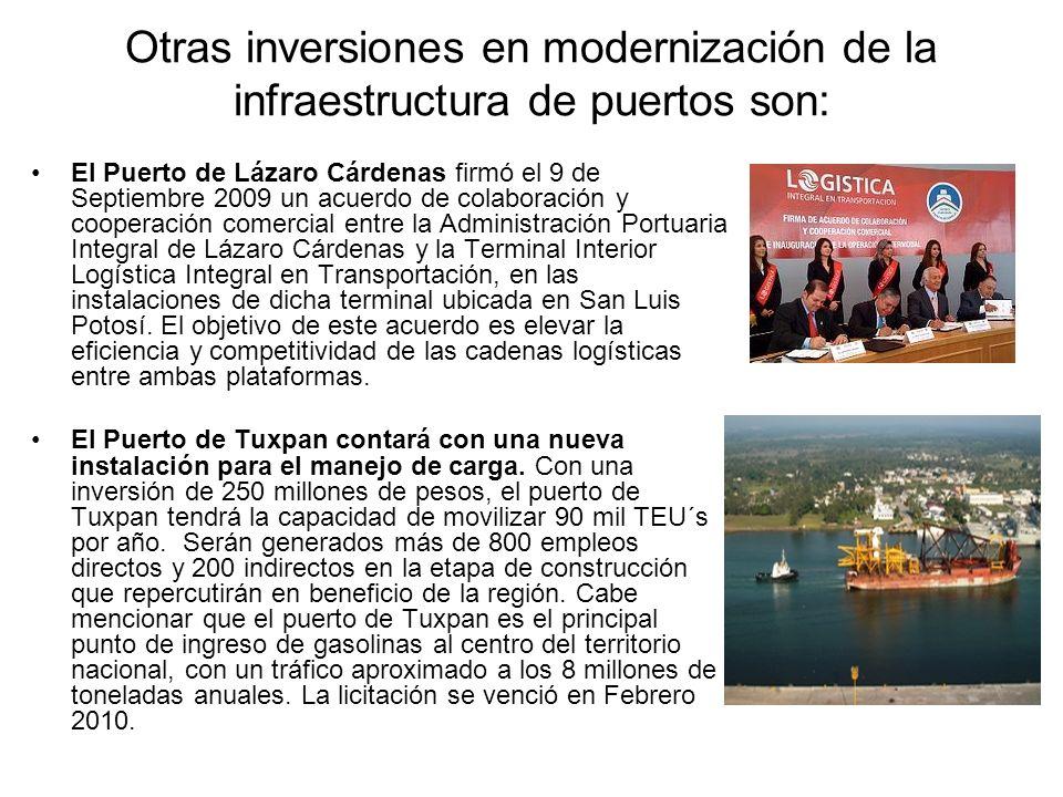 Otras inversiones en modernización de la infraestructura de puertos son: El Puerto de Lázaro Cárdenas firmó el 9 de Septiembre 2009 un acuerdo de cola