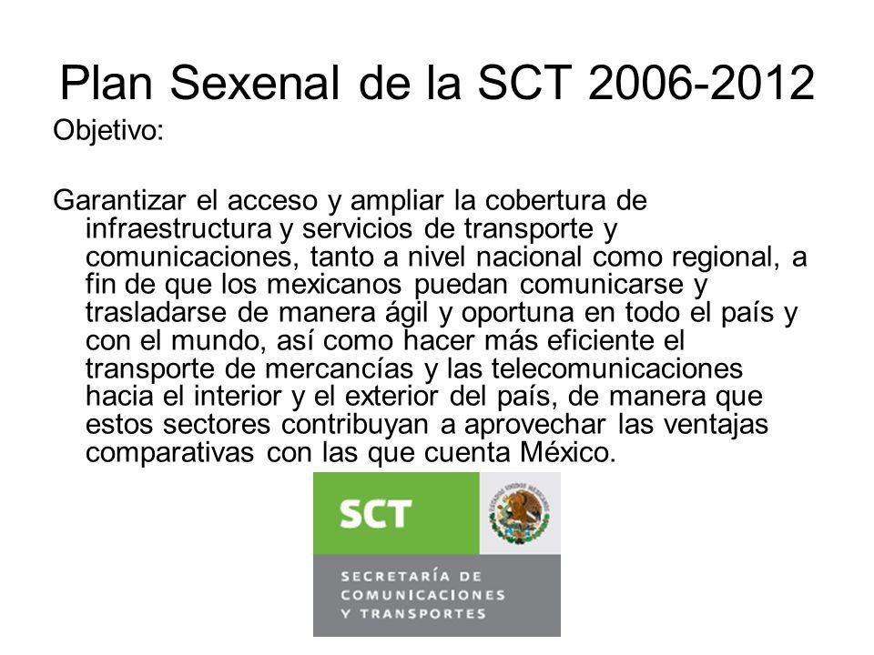 Plan Sexenal de la SCT 2006-2012 Objetivo: Garantizar el acceso y ampliar la cobertura de infraestructura y servicios de transporte y comunicaciones,