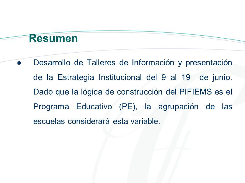 Resumen Desarrollo de Talleres de Información y presentación de la Estrategia Institucional del 9 al 19 de junio. Dado que la lógica de construcción d