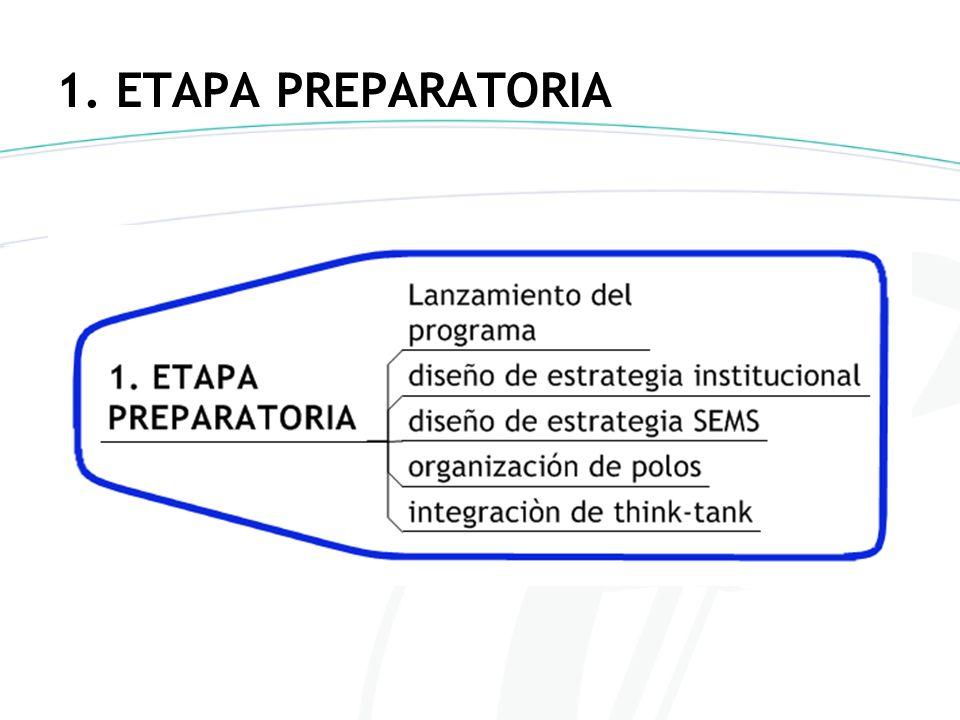 1. ETAPA PREPARATORIA
