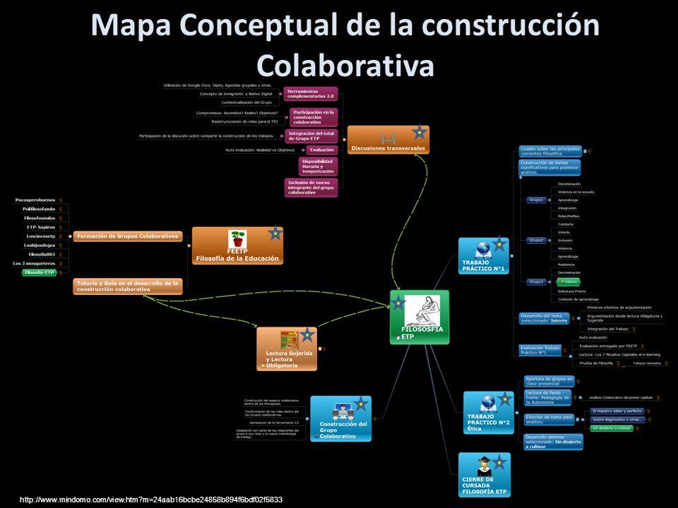 Mapa Conceptual de la construcción Colaborativa http://www.mindomo.com/view.htm?m=24aab16bcbe24858b894f6bdf02f5833