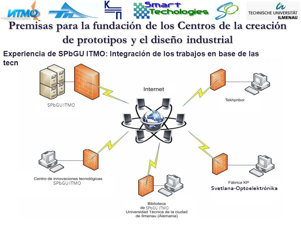 Experiencia de SPbGU ITMO: Integración de los trabajos en base de las tecnologías VPN Premisas para la fundación de los Centros de la creación de prototipos y el diseño industrial SPbGU ITMO Svetlana-Optoelektrónika SPbGU ITMO