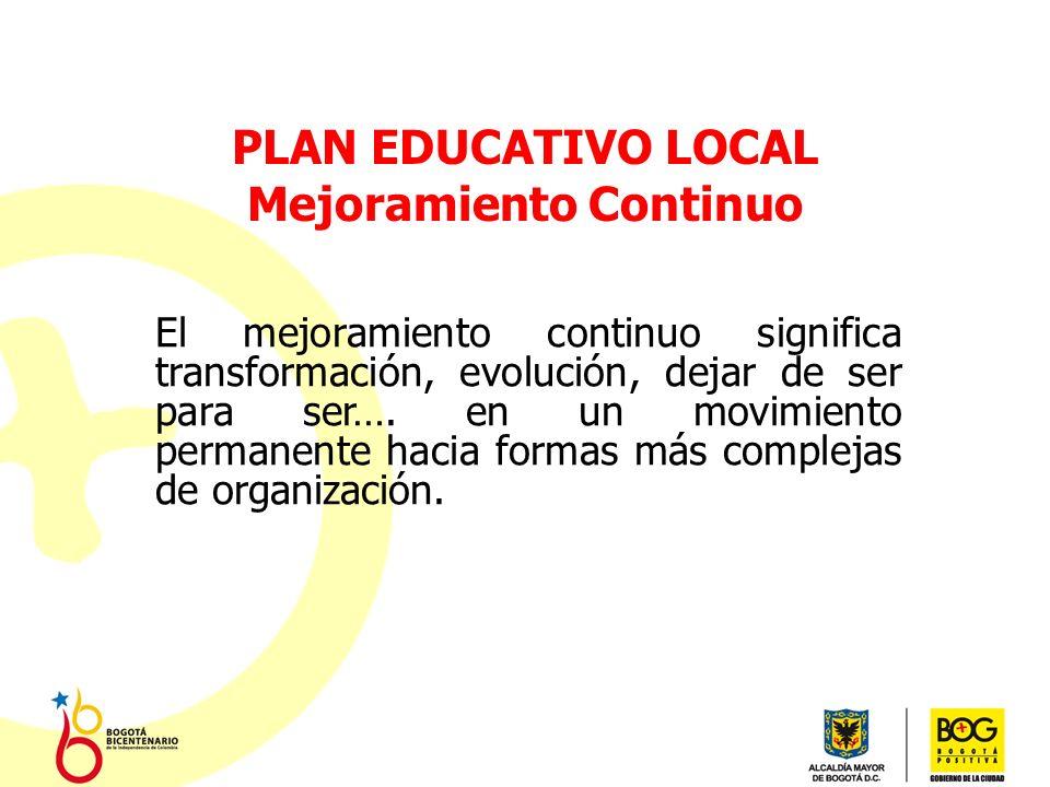PLAN EDUCATIVO LOCAL Mejoramiento Continuo El mejoramiento continuo significa transformación, evolución, dejar de ser para ser…. en un movimiento perm