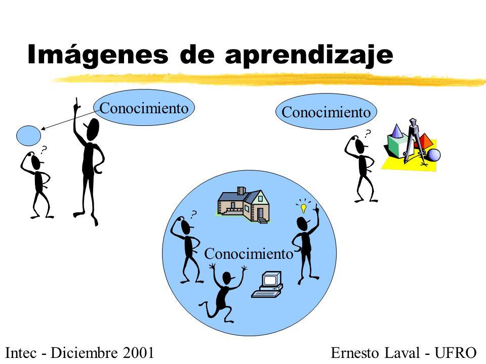Intec - Diciembre 2001Ernesto Laval - UFRO Imágenes de aprendizaje Conocimiento
