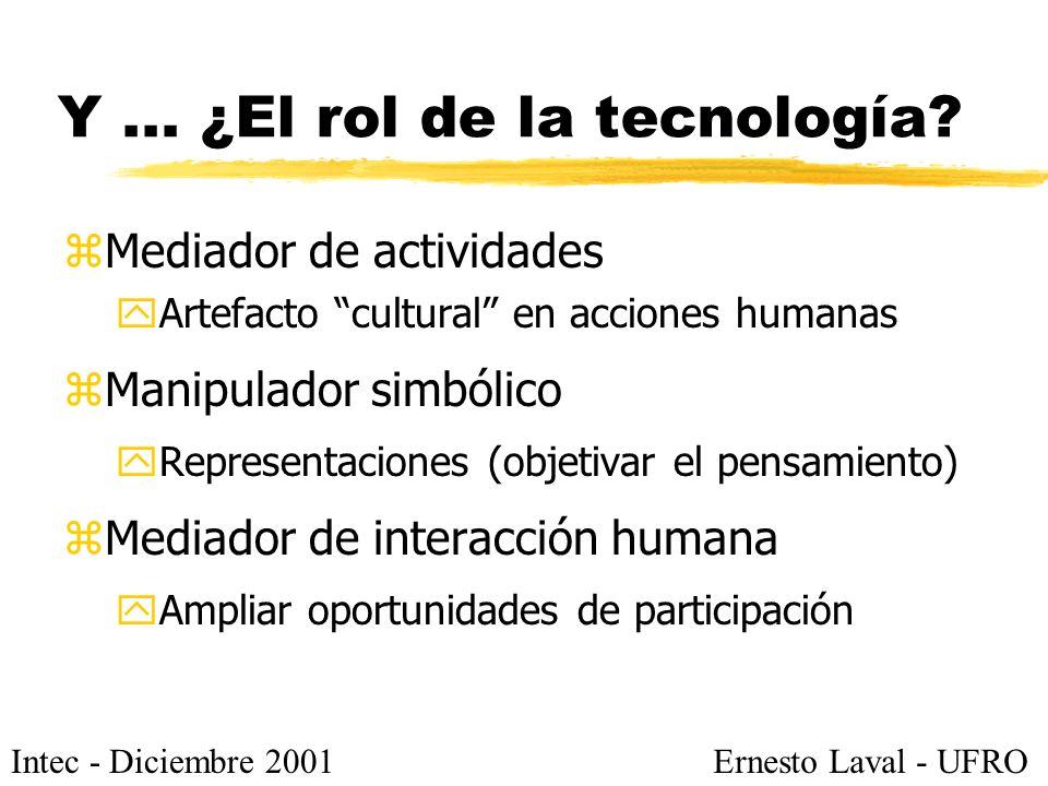 Intec - Diciembre 2001Ernesto Laval - UFRO Y... ¿El rol de la tecnología? zMediador de actividades yArtefacto cultural en acciones humanas zManipulado