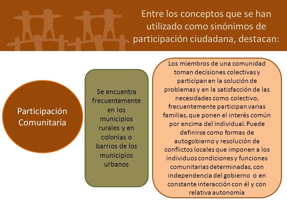 Entre los conceptos que se han utilizado como sinónimos de participación ciudadana, destacan: Participación Comunitaria Se encuentra frecuentemente en