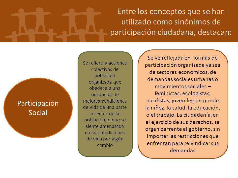 Entre los conceptos que se han utilizado como sinónimos de participación ciudadana, destacan: Participación Social Se refiere a acciones colectivas de