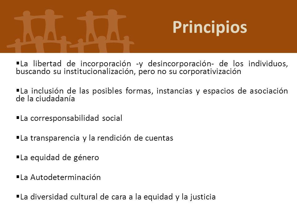 Principios La libertad de incorporación -y desincorporación- de los individuos, buscando su institucionalización, pero no su corporativización La incl
