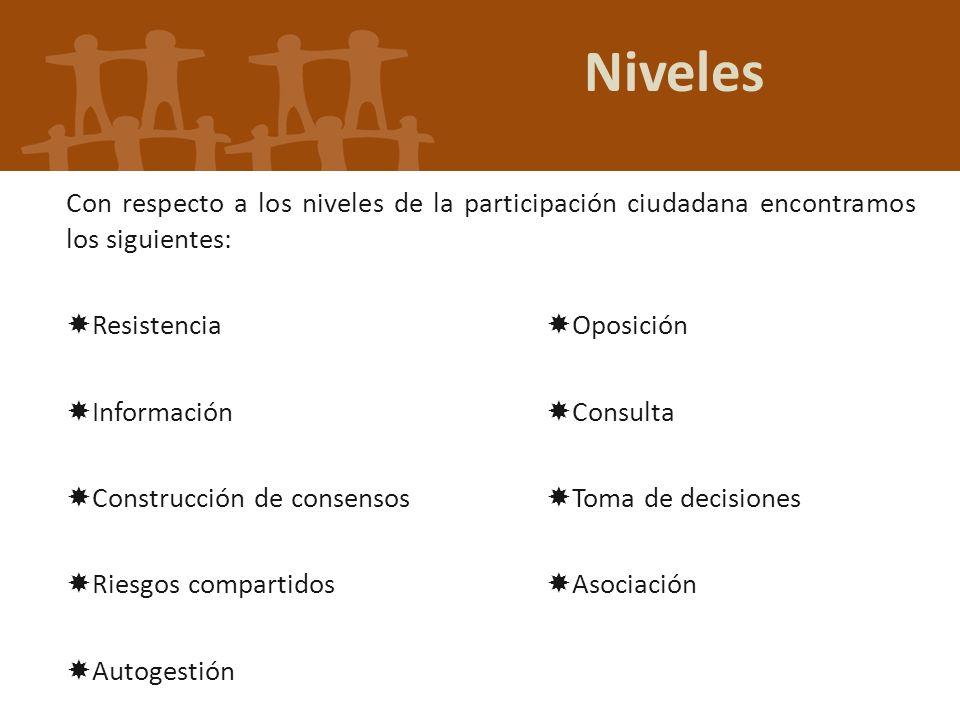 Niveles Con respecto a los niveles de la participación ciudadana encontramos los siguientes: Resistencia Oposición Información Consulta Construcción d