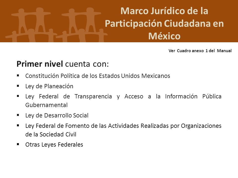Marco Jurídico de la Participación Ciudadana en México Ver Cuadro anexo 1 del Manual Primer nivel cuenta con: Constitución Política de los Estados Uni