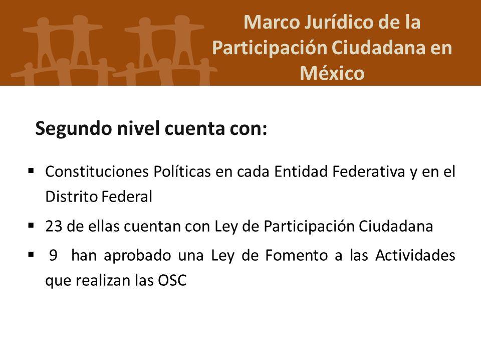 Segundo nivel cuenta con: Constituciones Políticas en cada Entidad Federativa y en el Distrito Federal 23 de ellas cuentan con Ley de Participación Ci