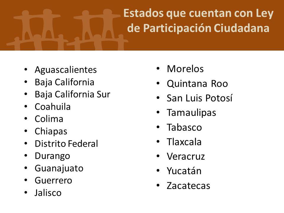 Estados que cuentan con Ley de Participación Ciudadana Aguascalientes Baja California Baja California Sur Coahuila Colima Chiapas Distrito Federal Dur