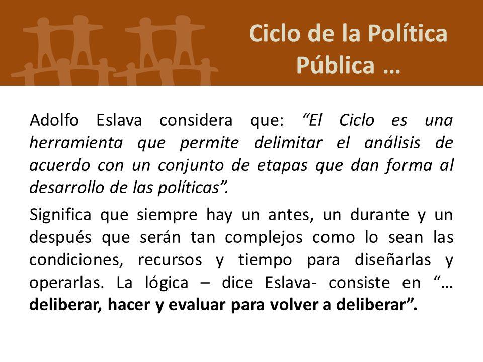Adolfo Eslava considera que: El Ciclo es una herramienta que permite delimitar el análisis de acuerdo con un conjunto de etapas que dan forma al desar