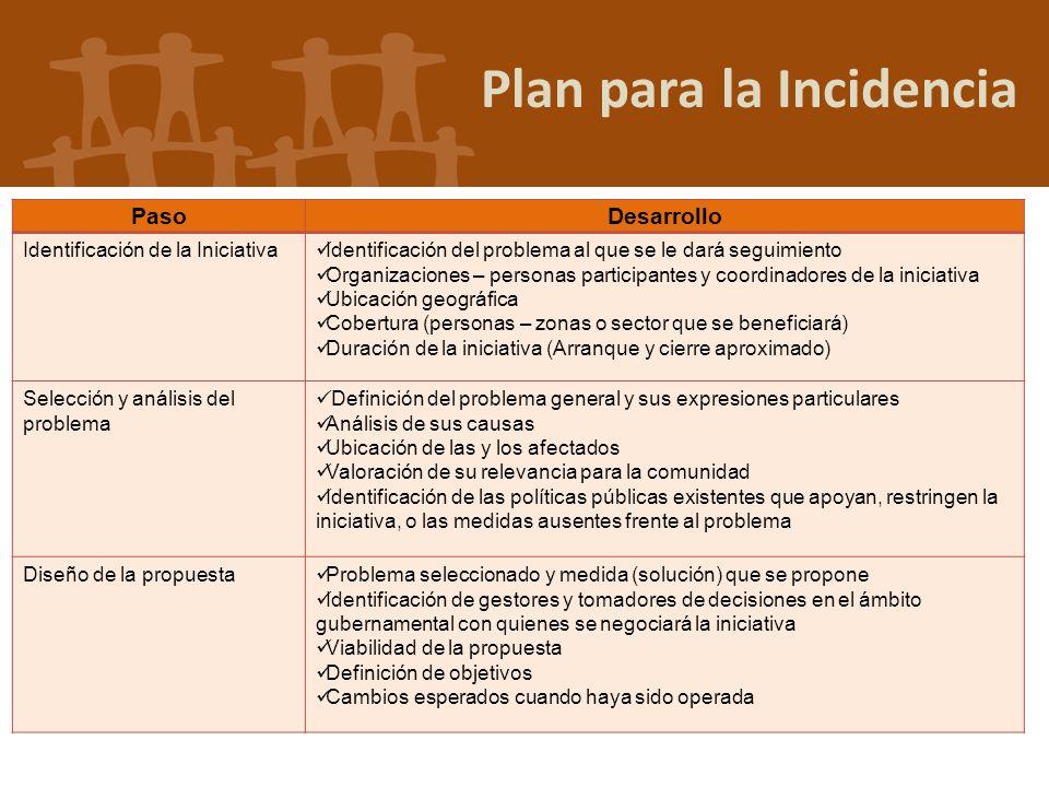 Plan para la Incidencia PasoDesarrollo Identificación de la Iniciativa Identificación del problema al que se le dará seguimiento Organizaciones – pers