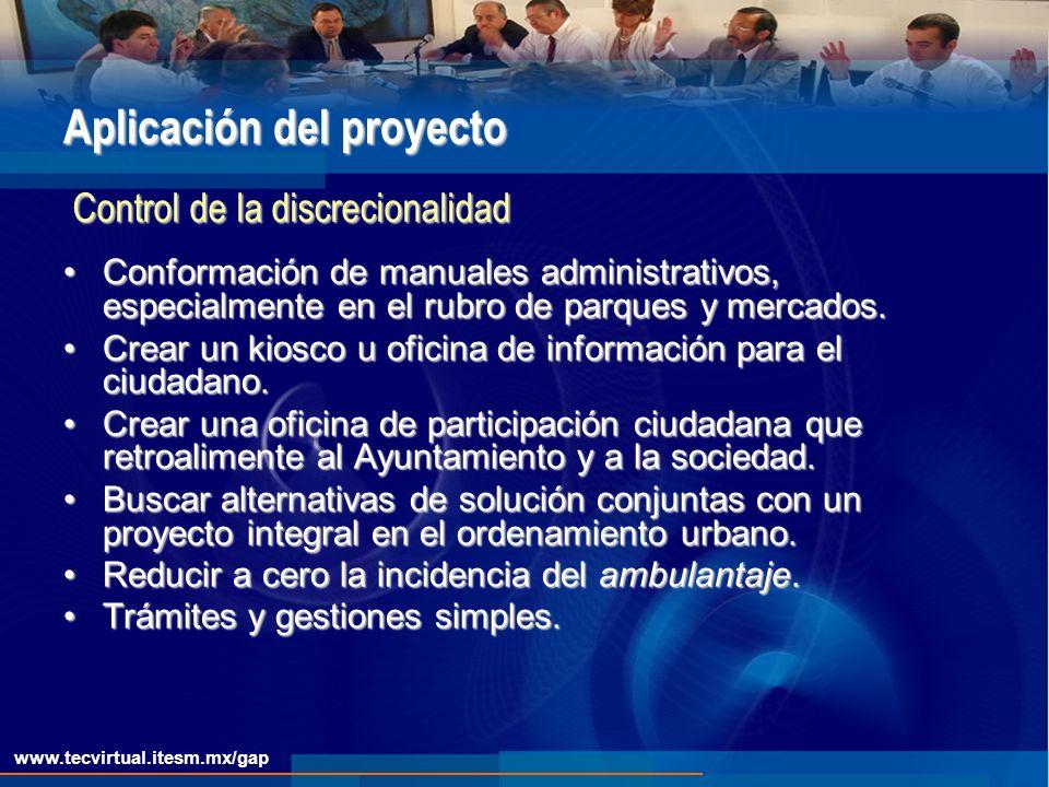 www.tecvirtual.itesm.mx/gap Aplicación del proyecto Conformación de manuales administrativos, especialmente en el rubro de parques y mercados.Conformación de manuales administrativos, especialmente en el rubro de parques y mercados.