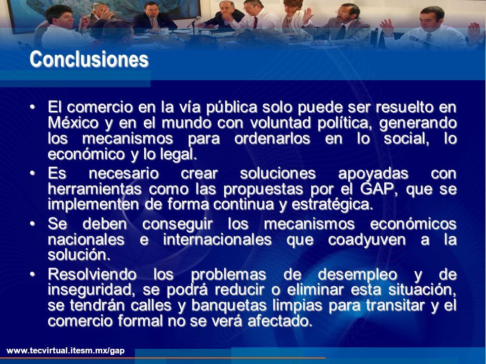 www.tecvirtual.itesm.mx/gapConclusiones El comercio en la vía pública solo puede ser resuelto en México y en el mundo con voluntad política, generando los mecanismos para ordenarlos en lo social, lo económico y lo legal.El comercio en la vía pública solo puede ser resuelto en México y en el mundo con voluntad política, generando los mecanismos para ordenarlos en lo social, lo económico y lo legal.