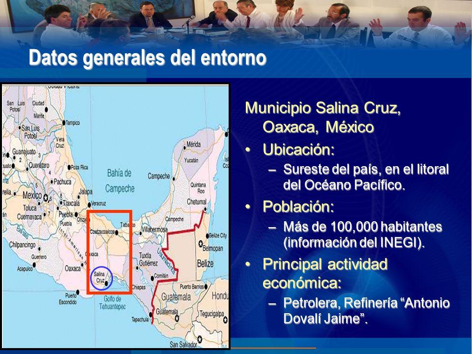 www.tecvirtual.itesm.mx/gap Datos generales del entorno Municipio Salina Cruz, Oaxaca, México Ubicación:Ubicación: –Sureste del país, en el litoral del Océano Pacífico.