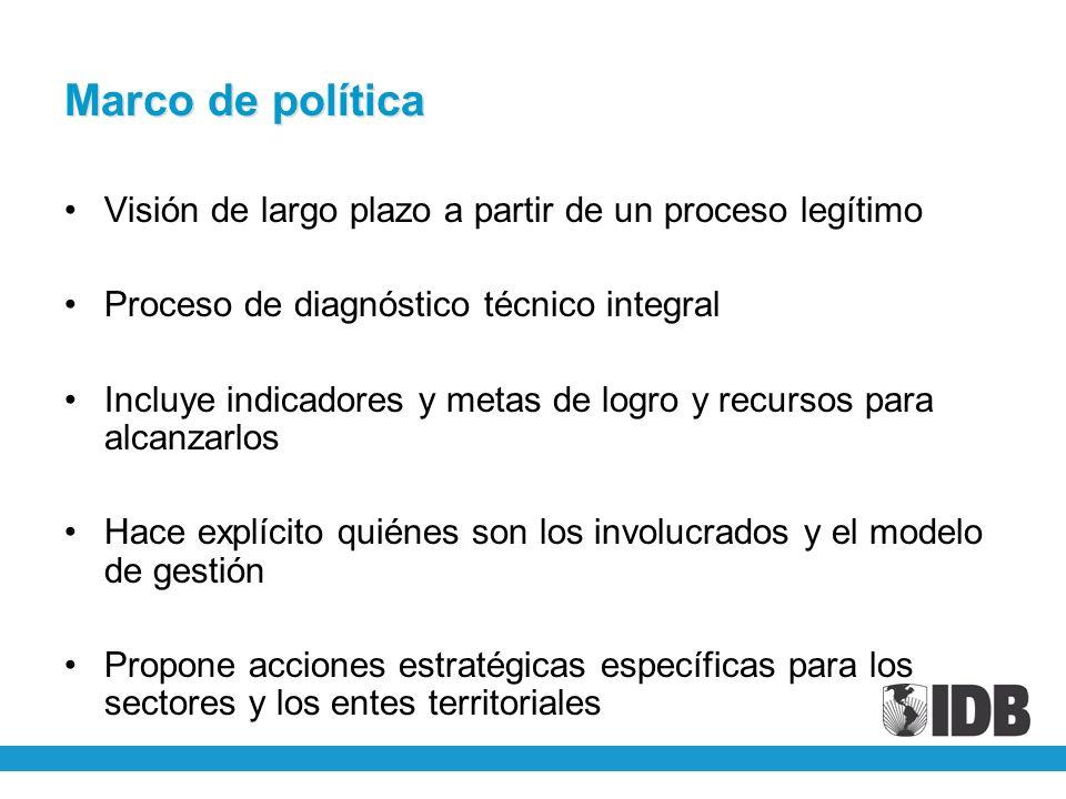 Marco de política Visión de largo plazo a partir de un proceso legítimo Proceso de diagnóstico técnico integral Incluye indicadores y metas de logro y