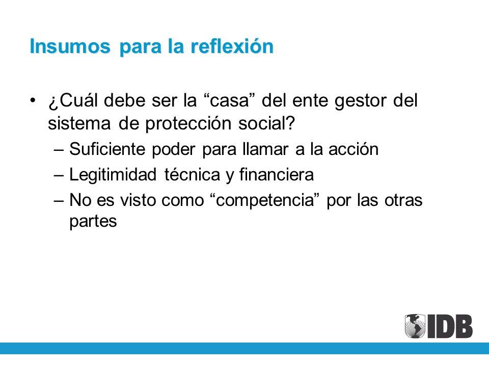 Insumos para la reflexión ¿Cuál debe ser la casa del ente gestor del sistema de protección social? –Suficiente poder para llamar a la acción –Legitimi