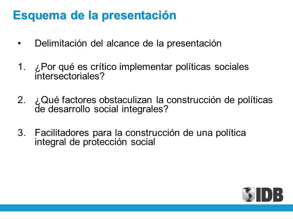 Esquema de la presentación Delimitación del alcance de la presentación 1.¿Por qué es crítico implementar políticas sociales intersectoriales? 2.¿Qué f