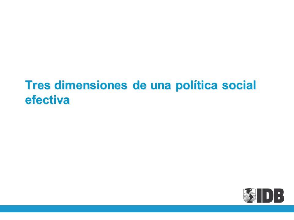 Tres dimensiones de una política social efectiva