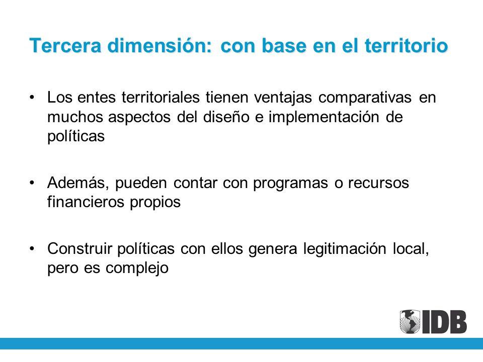Tercera dimensión: con base en el territorio Los entes territoriales tienen ventajas comparativas en muchos aspectos del diseño e implementación de po