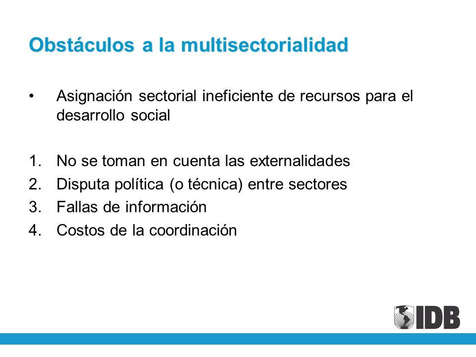 Obstáculos a la multisectorialidad Asignación sectorial ineficiente de recursos para el desarrollo social 1.No se toman en cuenta las externalidades 2